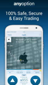 Binary Options - anyoption Android App