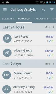 Call Log Analytics Android App